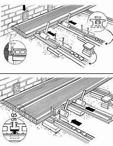 terrassenaufbau holz detail wie du eine terrasse mit timberstar bodendielen anlegst