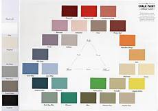 about sloan chalk paint the consortium