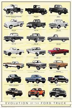 evolution of cars time ford truck evolution poster 24 x 36in ford trucks