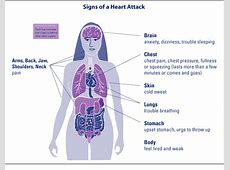 chest pain with stomach pain