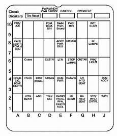 1991 buick fuse box diagram buick century 2004 2005 fuse box diagram auto genius