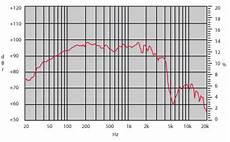 haut parleur 15 pouces haut parleur precision devices pdn 15sb40 8 ohm 15 pouce
