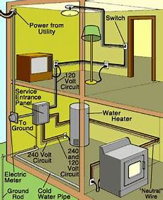 home wiring diagram homecontrols com house wiring