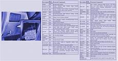 2010 hyundai santa fe radio wiring diagram driver s side fuse box diagram of hyundai santa fe 2010 wiring file archive