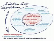 anzeichen einer depression diagnose der depression stiftung deutsche depressionshilfe
