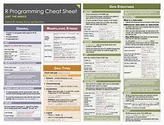r and python cheatsheets data science central