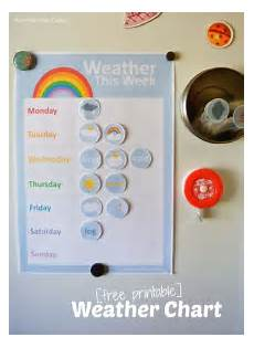 weather conditions worksheets for kindergarten 14516 free printable weather chart for preschoolers paint on the ceiling bags charts and preschool