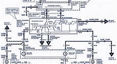 95 ford f 150 emergency flasher wiring diagram wiring diagram for car 1998 ford f 150 wiring diagram