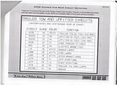 2008 dodge 5500 fuse box location trailer wiring dodge diesel diesel truck resource forums