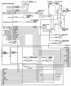96 k1500 fuse diagram my 96 wont start after page2 chevy forums at chevy magazine