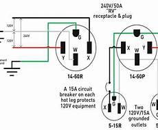 fixture wiring diagram 110v 230v 220 electrical outlet wiring new 220 v outlet diagram to with wiring diagram 220v 20
