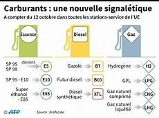prix carburant europe 2018 carburant une nouvelle signal 233 tique europ 233 enne 224 la pompe