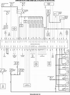 ac wiring diagram 1999 dodge ram ac wiring exles and instructions