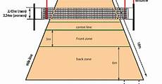 Gambar Peraturan Permainan Tenis Tennis Freak Court