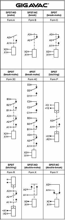 relay schematics forms gigavac