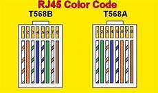 Rj45 Color Code Electrical Wiring Diagram Rj45