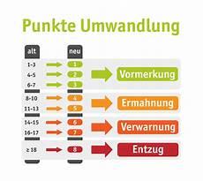 2 Punkte In Flensburg - asp punkteabbau fahrschule kohn