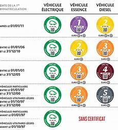 classement vignette crit air certificats qualit 233 de l air cqa lametro fr