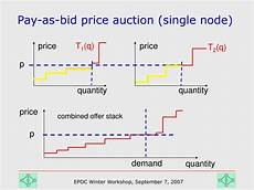 pay to bid auction ppt price auctions versus pay as bid auctions