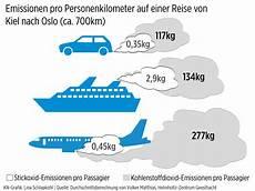 co2 ausstoß schiff pro km dicke schiffe dicke luft die seefahrt und ihre abgase kieler nachrichten