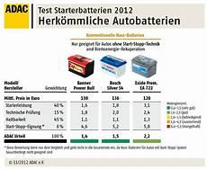 autobatterien adac test ratgeber - Stiftung Warentest Batterien