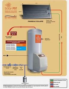 chauffe eau thermodynamique solaire prix maison passive dans le coglais le chauffe eau