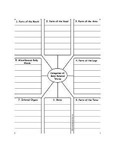 categorizing worksheets middle school 7929 words by category parts of speech worksheets middle school language arts classroom writing