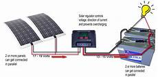 everything you need to know about installing solar panels caravans plus