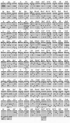 Gambar Kunci Gitar Lengkap Lirik Lagu