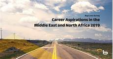 the bayt com career aspirations in the middle east and africa survey 2019 bayt com blog