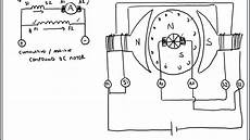 Dc Motor Wiring Diagram And Connection by Cumulative Compound Dc Motor Connections