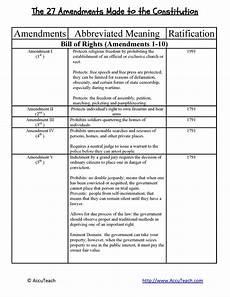 constitution worksheet pdf amulette