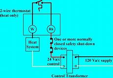 furnace wiring diagrams with thermostat wiring diagram and schematic diagram images