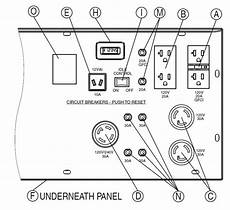 generac gp17500e wiring diagram generac 5735 17 500 watt portable generator