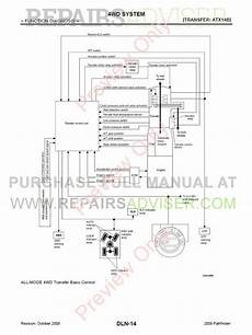 download car manuals pdf free 1998 nissan pathfinder security system nissan pathfinder model r51 series service manual pdf download