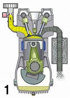 Ottomotor