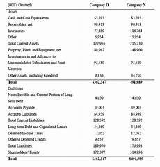 net balance sheet owner earnings seeking wisdom