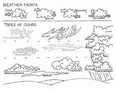 weather worksheets clouds 14508 learning about the different types of weather fronts and clouds coloring page mytravelfriends