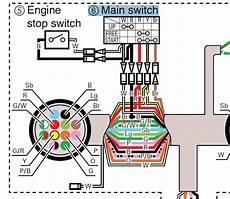 Yamaha 05 F115tlrd When Motor Runs 20 To 30 Minutes Then