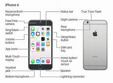 Iphone 7 Bedienungsanleitung - apple iphone 6 manual for ios 8 1 software manual centre
