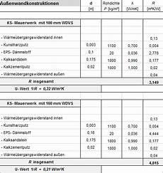 u wert tabelle baustoffe der u wert als bauphysikalische kenngr 246 223 e bauphysik