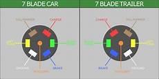 15 Pin Trailer Wiring Diagram Trailer Wiring Diagram