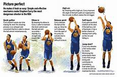 proper shooting form get instant results with this shooting fundamental that nobody teaches