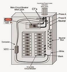 house fuse box wiring home fuse box diagram