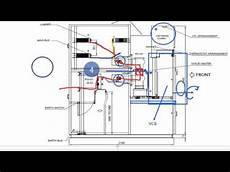 Wiring Diagram Of Vcb by 33kv Ht Panel Part 1 Ht Panel Equipment Placing And