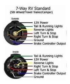 wiring diagram for bargman 7 way rv style connector wg54006 043 etrailer com