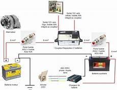 schema electrique voiture renault branchement convertisseur 12v 220v cing car