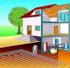 geothermie mit erdwaermepumpen erdwaerme strom und heizung erdw 228 rme k 246 nnte genug energie f 252 r alle