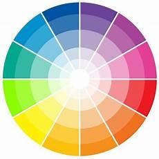 Welche Farben Passen Zusammen Harmonische Kombinationen