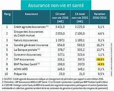 classement assurance vie 2016 r 233 sultats 2016 les bancassureurs toujours euros d 233 pendants